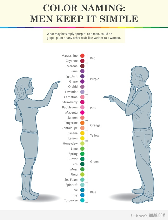 images and so on archives color naming man vs woman