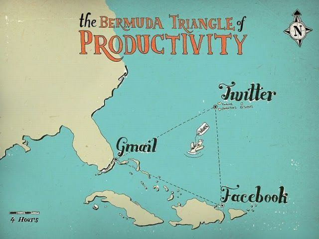 The Bermuda Triangle of Productivity - gmail, twitter, facebook